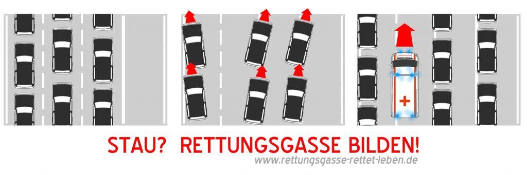 Rettungsgasse_mehrspurig