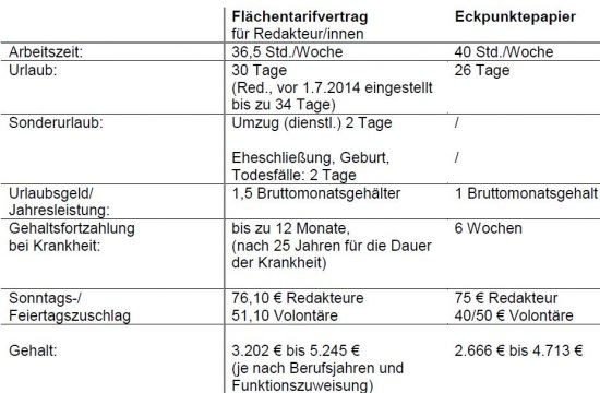 pnp_flaechentarifvertrag_versus_eckpunktepapier_0